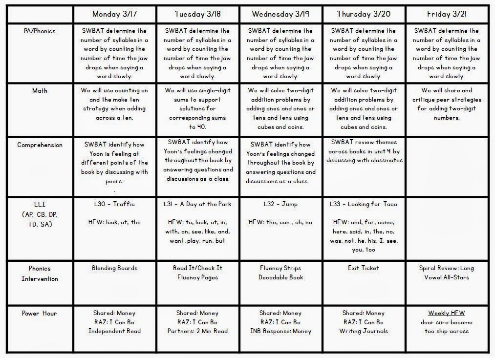 Special education weekly lesson planning a lucky for Week long lesson plan template