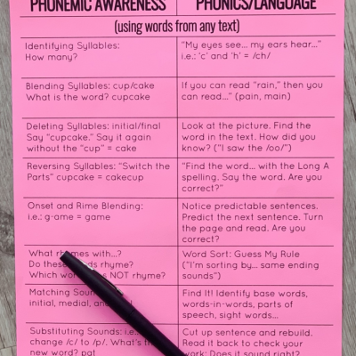 Phonemic Awareness Cheat Chart