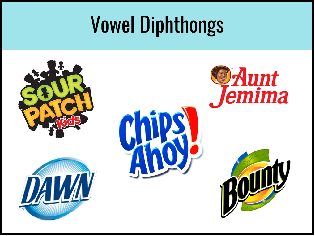 Environmental Print can be such an effective learning tool when introducing new phonics sound spellings, especially these tricky vowel diphthongs!