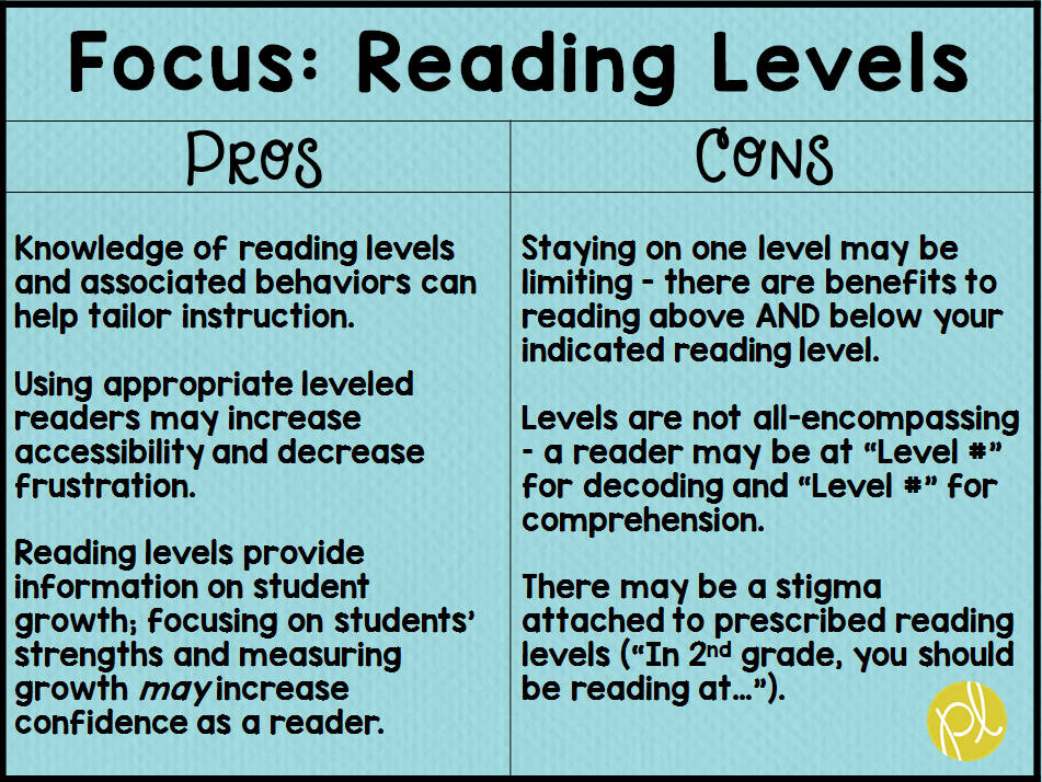 Should we be tracking reading levels? Here are some pros and cons to using leveled readers in the classroom. Free Guided Reading Level Chart! From Positively Learning Blog
