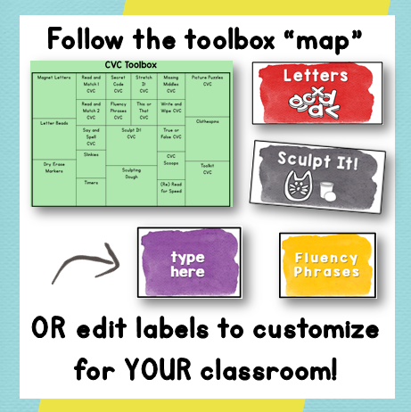 A Teacher Toolbox, for student centers! Keep hands-on materials and task cards organized all in one place! From Positively Learning