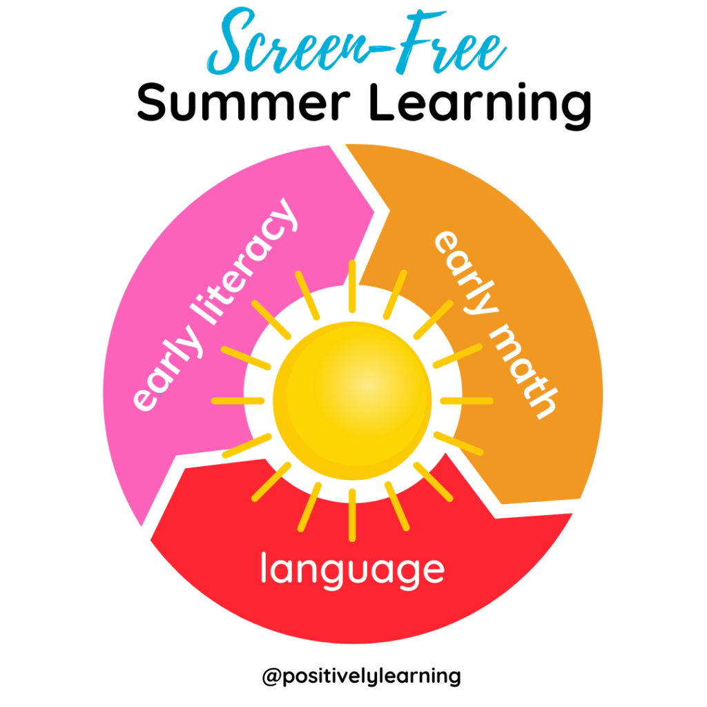 Ready to take a break from the digital drain? Here are some screen free learning ideas for summer that are low or NO prep!